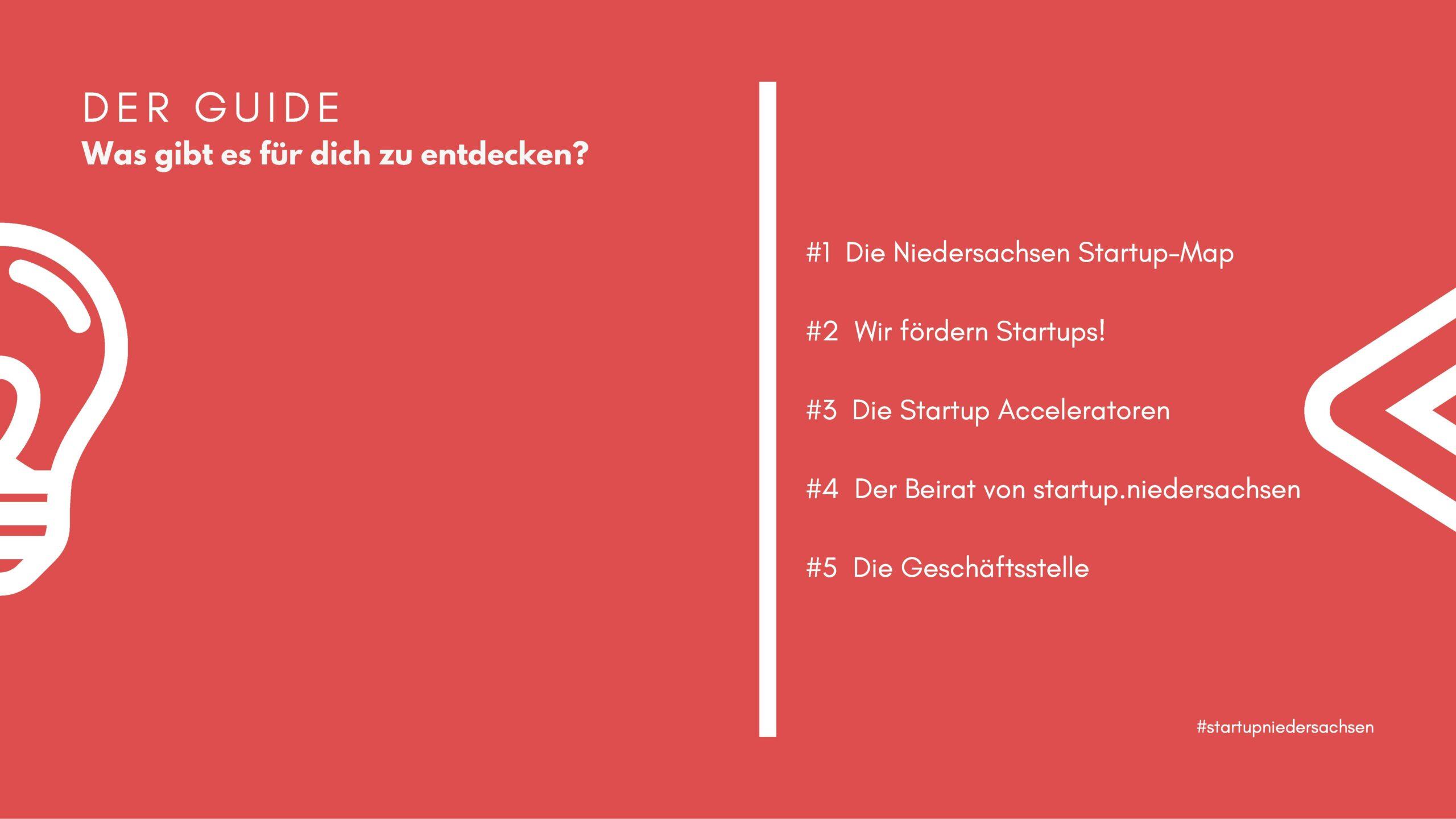 Startup-Guide Gliederung