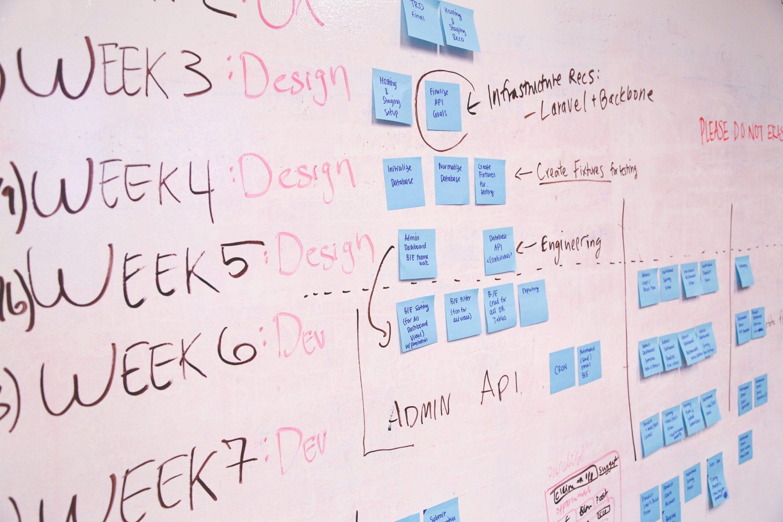 Programmplan eines Projekts