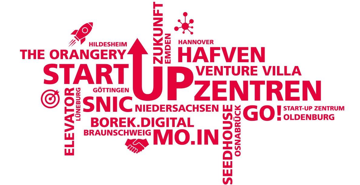 Eine Wortwolke mit den Namen und Standorten der niedersächsischen Startup-Zentren.